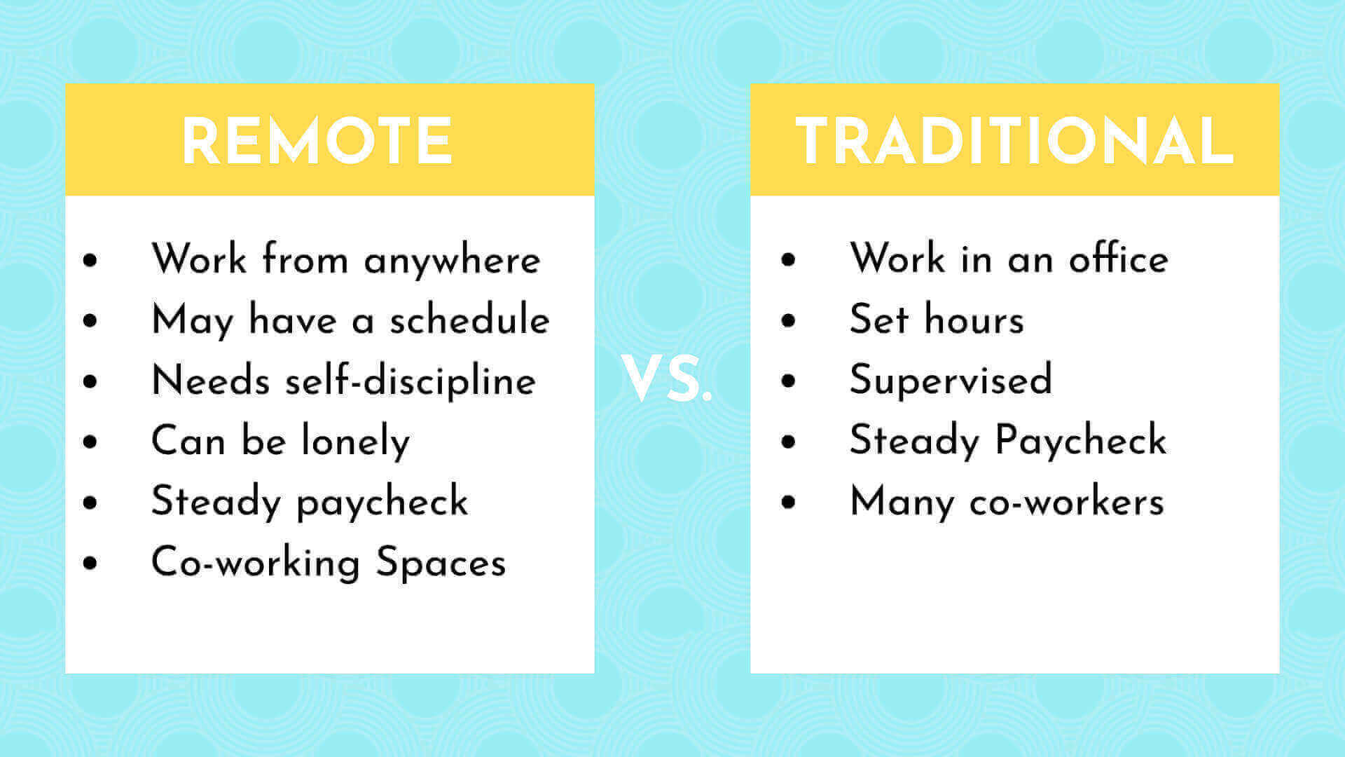 The differences between remote work and traditional works
